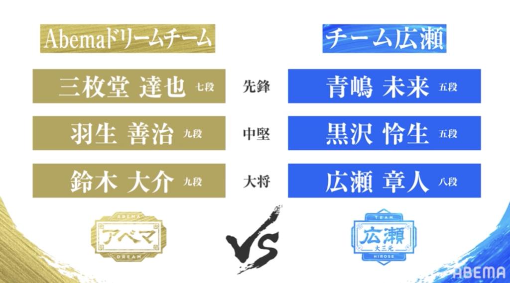 スクリーンショット 2020 06 27 19.08.20 1024x569 - 【実況】第3回AbemaTVトーナメント予選Dリーグ「チーム広瀬」vs「アベマドリームチーム」