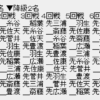 9cac9a58 100x100 - 【順位戦A級1回戦】羽生善治九段が菅井竜也八段に勝利。対戦成績は1勝0敗に