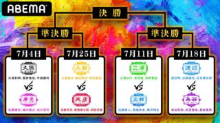 1EHjibj7 320x180 - 【実況】第3回AbemaTVトーナメント本戦「チーム久保」vs「チーム佐藤康光」