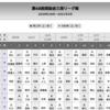 スクリーンショット 2020 10 17 0.37.48 100x100 - 【第68回奨励会三段リーグ戦】組み合わせが決定