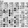 6ee52a9c 100x100 - 【順位戦B級1組7回戦】永瀬拓矢王座が1敗目、山崎隆之八段も1敗目、上位2名が初黒星