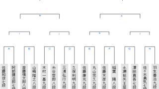 r3r 320x180 - 【第34期竜王戦1組】山崎隆之八段 が斎藤慎太郎に勝利、山崎八段は1組2回戦進出